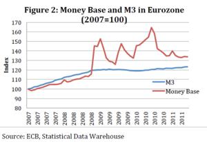 imatge gràfic inflació