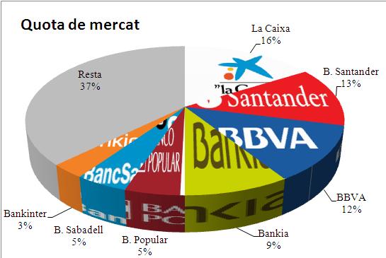 quotamercatbanca,13