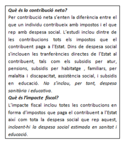 Contribucio neta i impacte fiscal