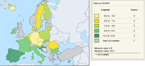 font: Eurostat
