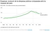 eko2_espanya